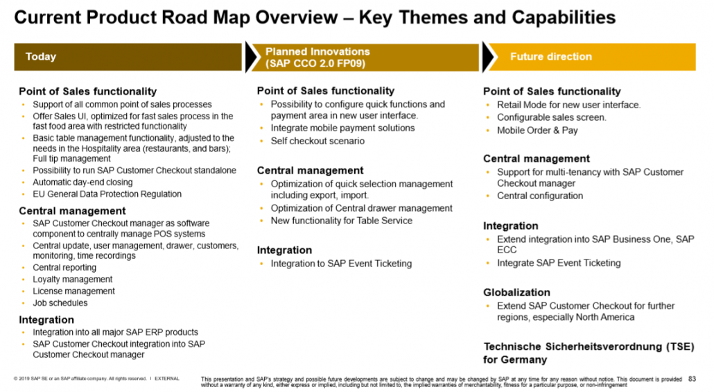 SAP CCO Roadmap 2019