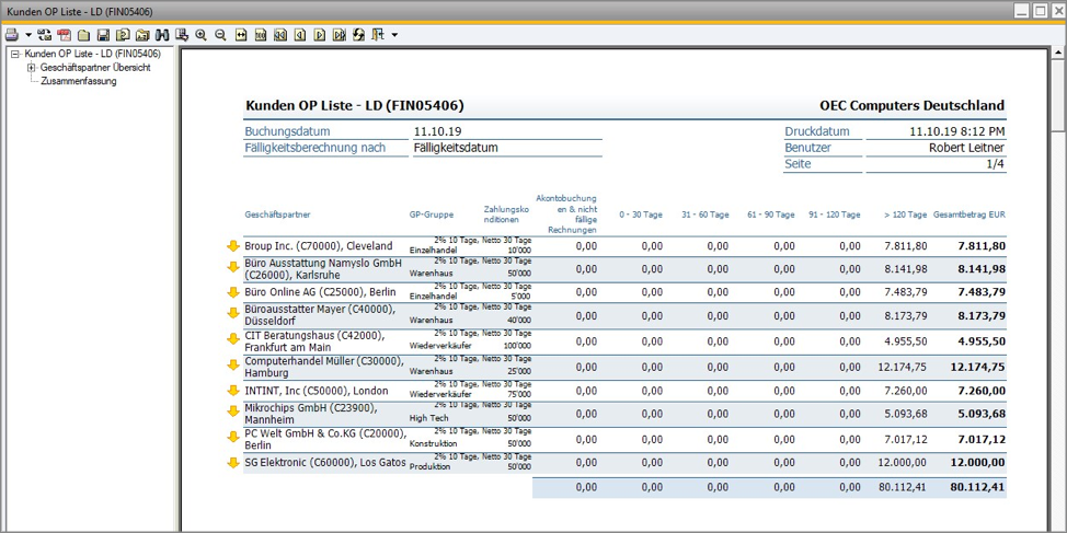 Be1Eye Coresuite Accounting