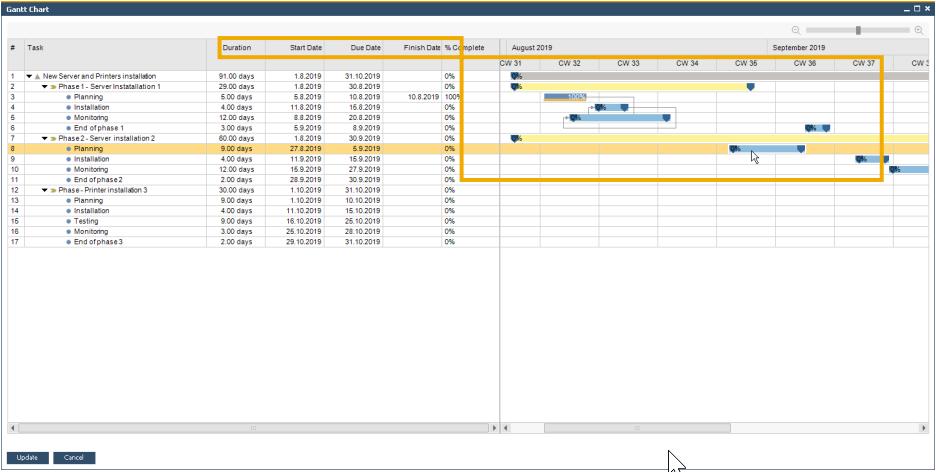 SAP Business One 10 Projektmanagement Gantt Chart